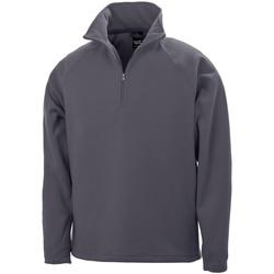 vaatteet Miehet Fleecet Result Micron Charcoal