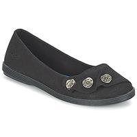 kengät Naiset Balleriinat Blowfish GARDEN Black